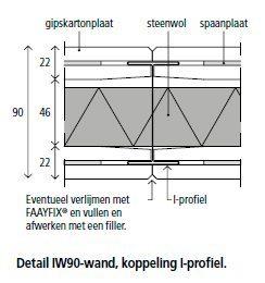 Faay Wanden en Plafonds - Detail IW90 - Wand koppeling I profiel