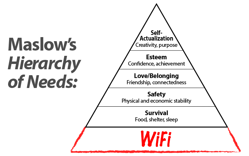 Wifi-beste-faay-wanden